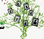 Finding Roots and Branches of your Family Tree – Introduction to Genealogy
